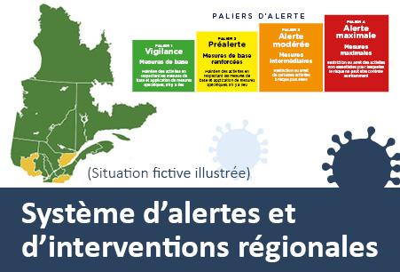 Dévoilement d'un système d'alertes et d'interventions régionales