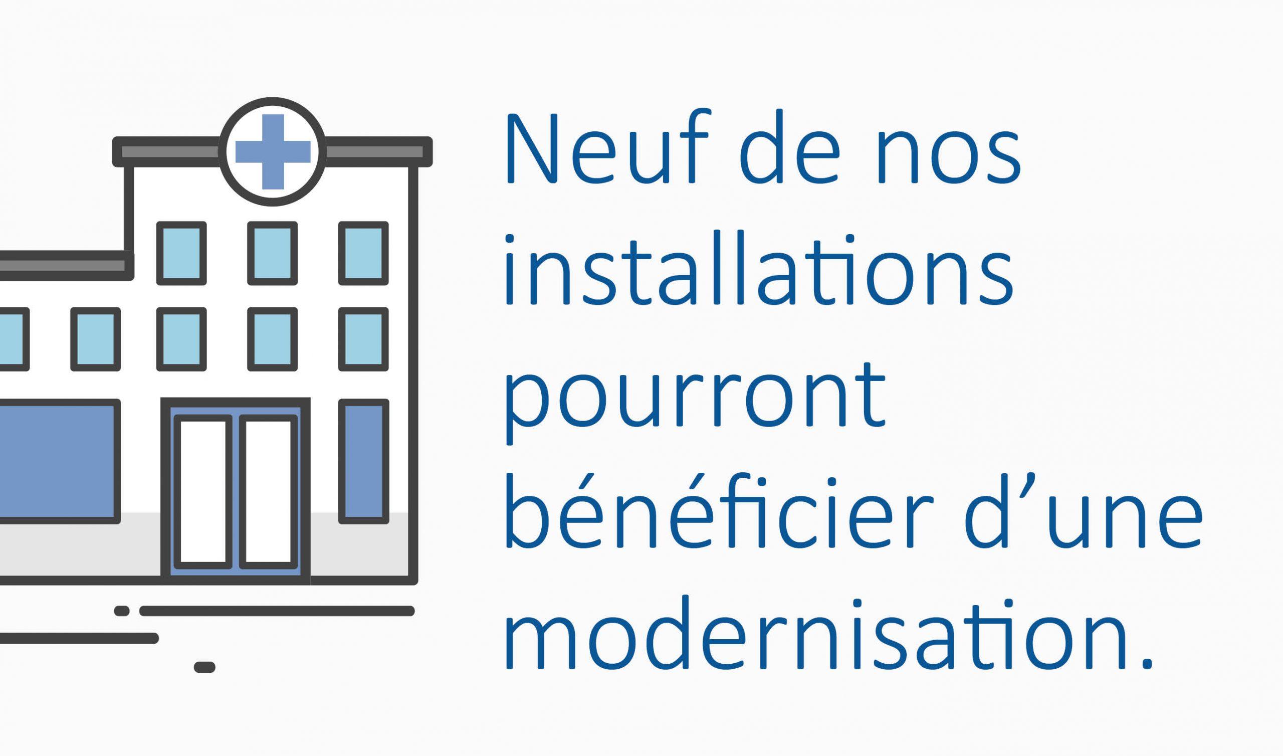 Le Canada et le Québec investissent dans 20 projets d'infrastructure visant à moderniser les établissements de santé et d'enseignement supérieur du Saguenay–Lac-Saint-Jean